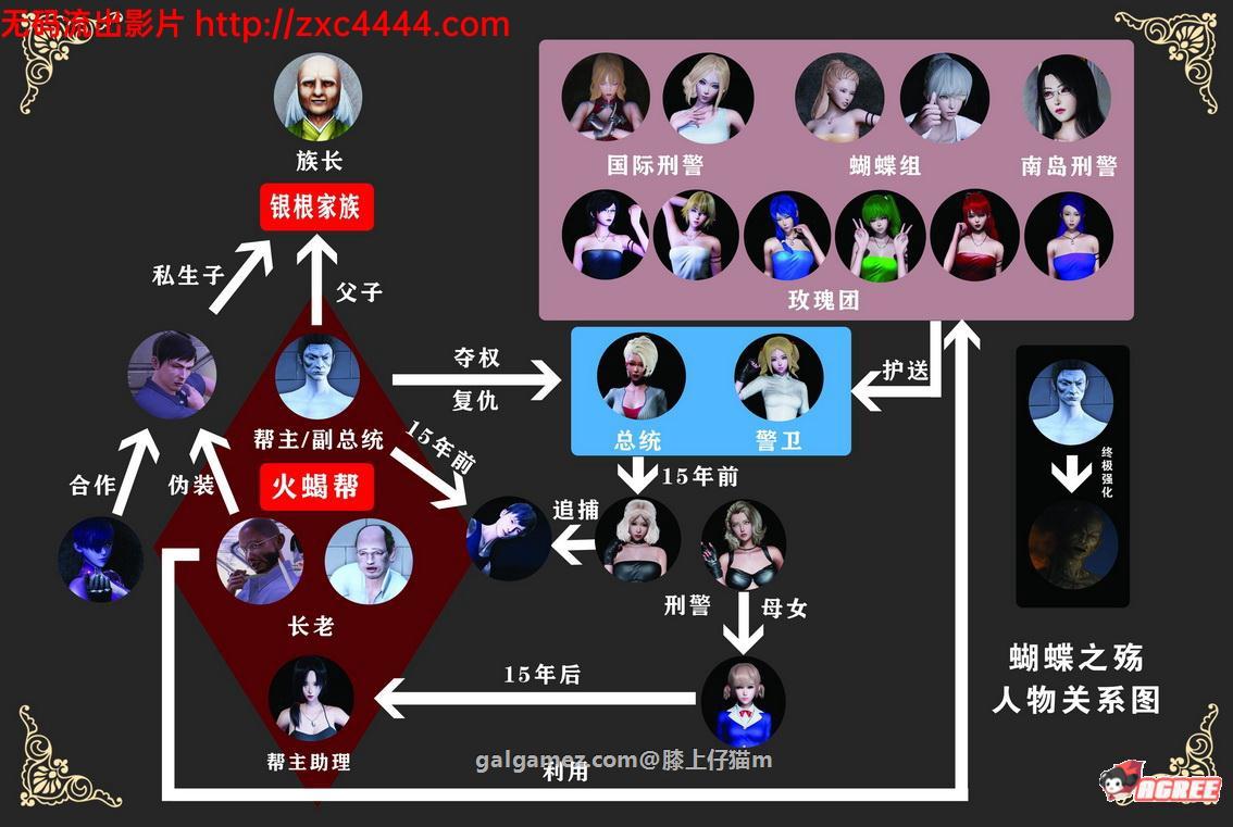 [3D/中文/满屏丝袜/超长篇/重扣/4G]蝴蝶之殇:1-2季29集全完结+魔女小剧场+外传2