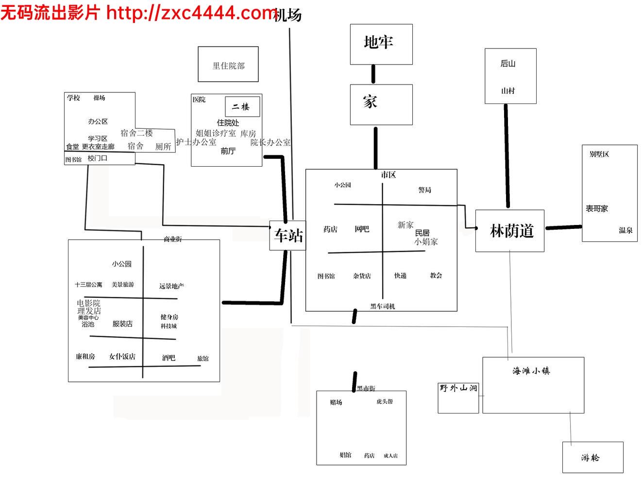 [国产RPG] 猎色人生之屌丝猎艳记 V2.1 [FM][中文][完结作弊修复版][PC+安卓完结][攻略][CG][3.4G] 3
